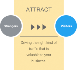 inbound-marketing_attract
