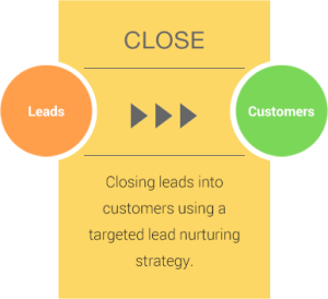 inboundmarketing_close